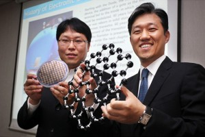 New Graphene structure